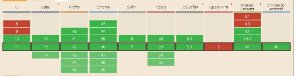 html5 web worker浏览器兼容性